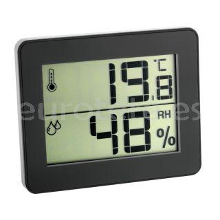 Temperatura interior y humedad con termometro digital para la autocaravana