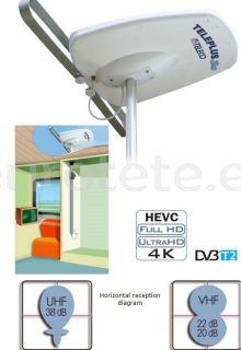 Antena Teleco Teleplus direccional 3G 38db