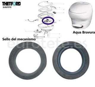 Thetford Aqua Bravura sello mecanismo